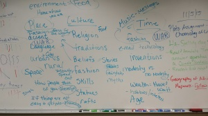 Classroom discussion culture time and place whiteboard